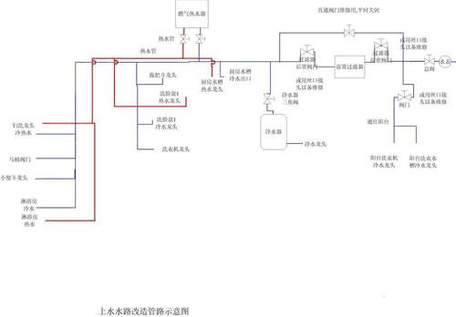 装修水电改造线路图